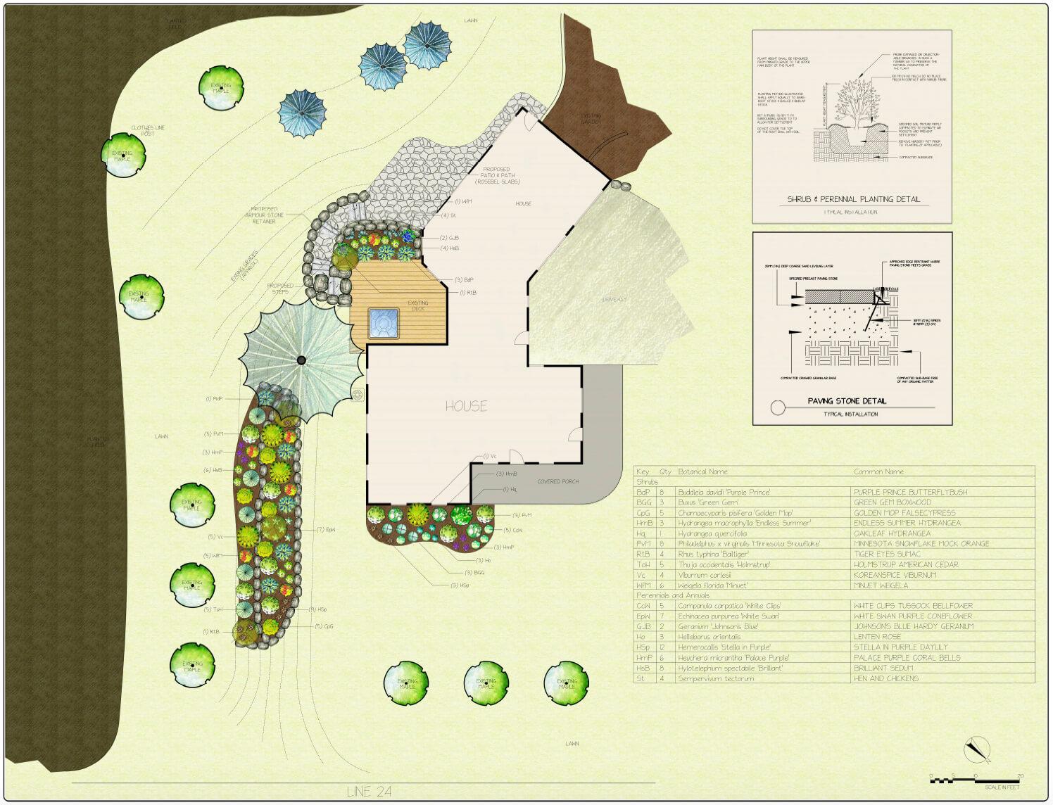 Garden and landscape design stratford ontario
